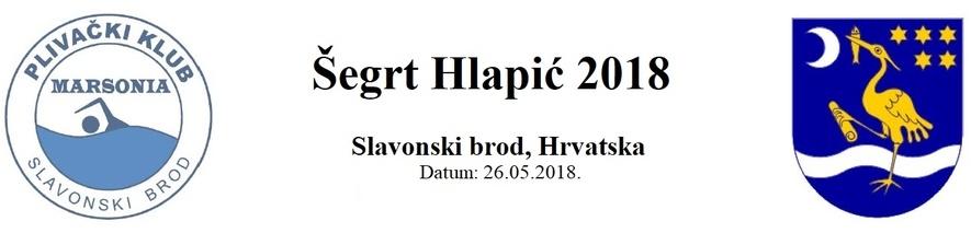 Шегрт Хлапић 2018 (CRO)