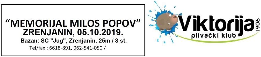 Меморијал Милош Попов 2019 (SRB)