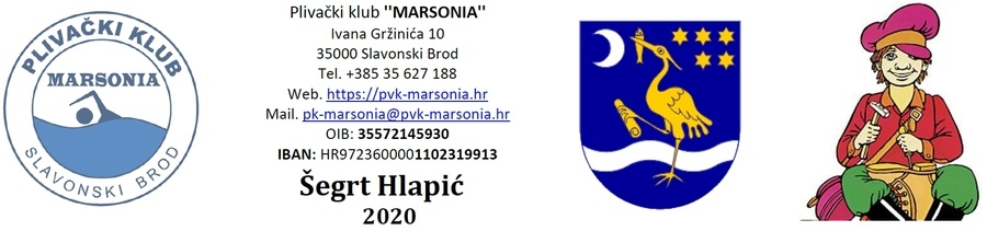 Šegrt Hlapić 2020 (CRO)