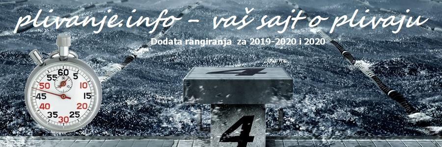 Рангирања за 2020 (BiH)